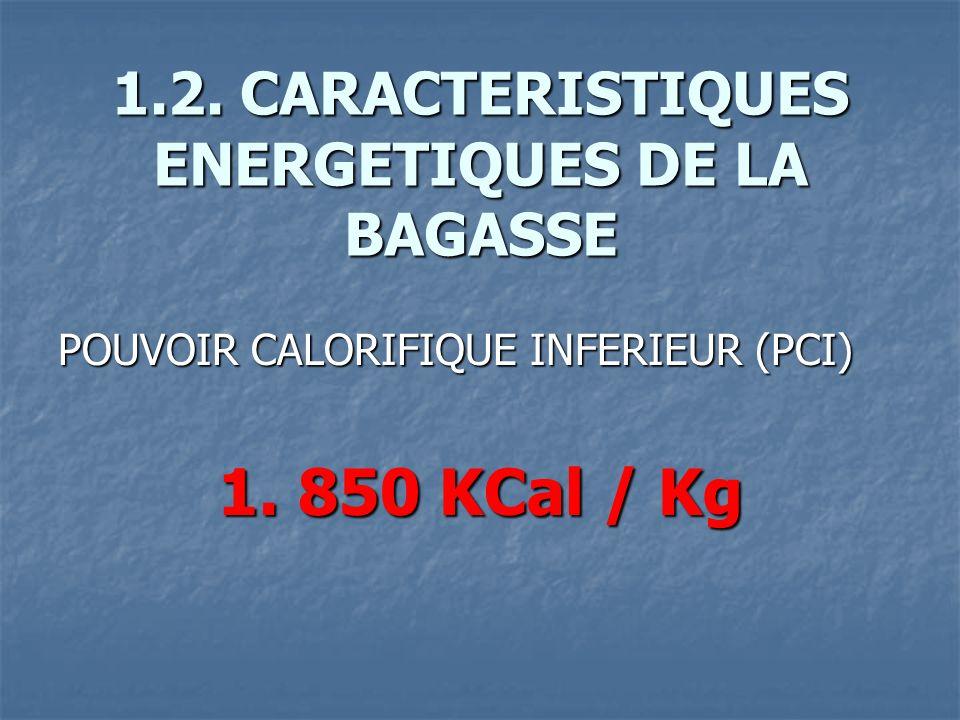 1.2. CARACTERISTIQUES ENERGETIQUES DE LA BAGASSE