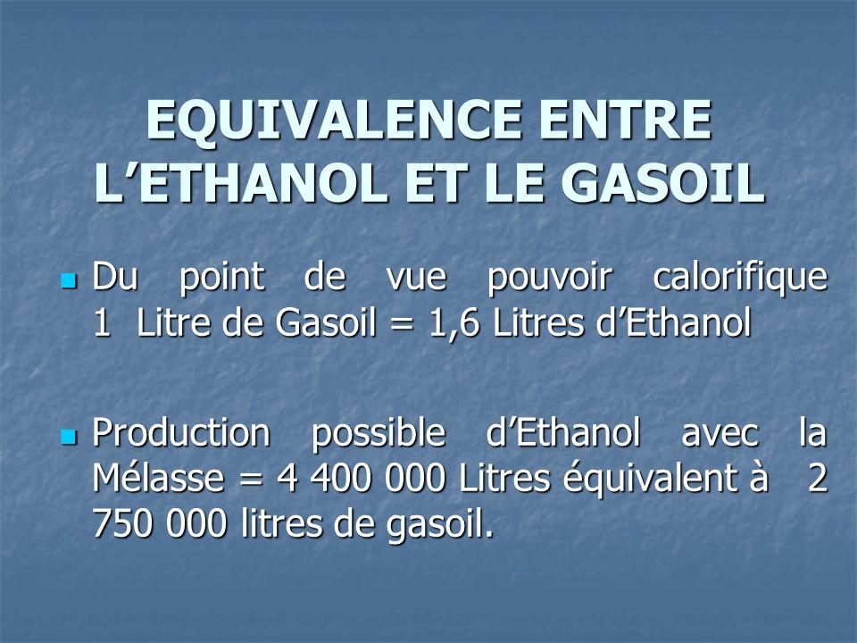 EQUIVALENCE ENTRE L'ETHANOL ET LE GASOIL
