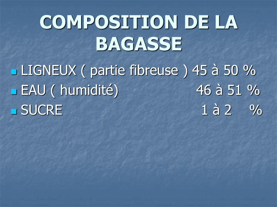 COMPOSITION DE LA BAGASSE