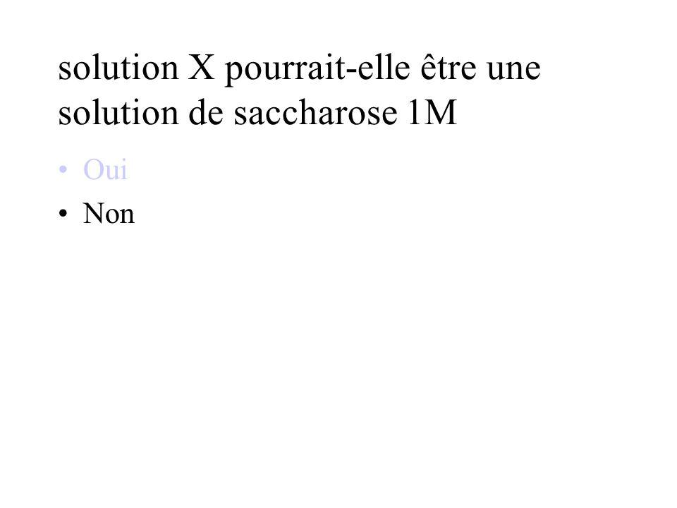solution X pourrait-elle être une solution de saccharose 1M