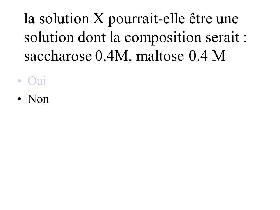 la solution X pourrait-elle être une solution dont la composition serait : saccharose 0.4M, maltose 0.4 M