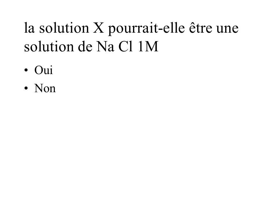 la solution X pourrait-elle être une solution de Na Cl 1M