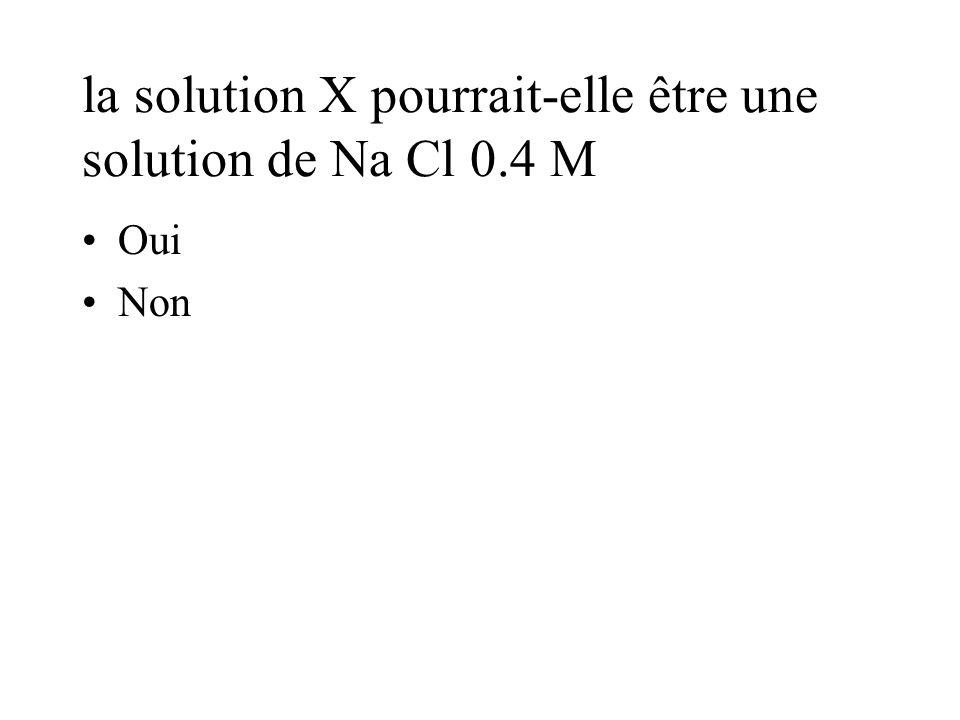 la solution X pourrait-elle être une solution de Na Cl 0.4 M