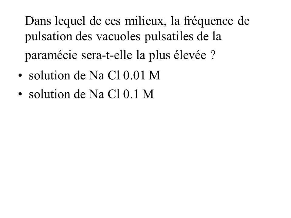 Dans lequel de ces milieux, la fréquence de pulsation des vacuoles pulsatiles de la paramécie sera-t-elle la plus élevée