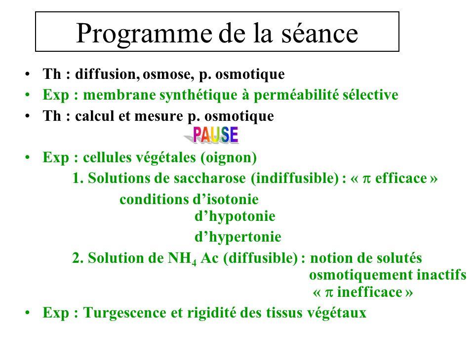 Programme de la séance Th : diffusion, osmose, p. osmotique