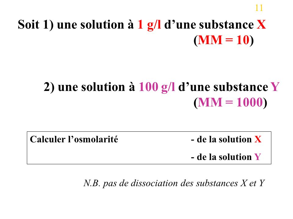 Soit 1) une solution à 1 g/l d'une substance X (MM = 10)