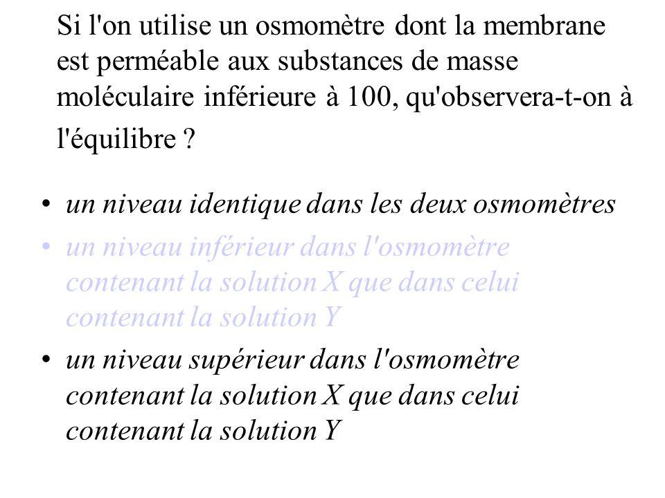 Si l on utilise un osmomètre dont la membrane est perméable aux substances de masse moléculaire inférieure à 100, qu observera-t-on à l équilibre