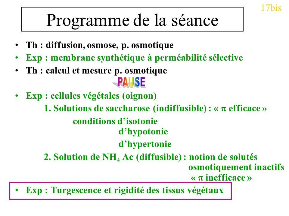 Programme de la séance 17bis Th : diffusion, osmose, p. osmotique
