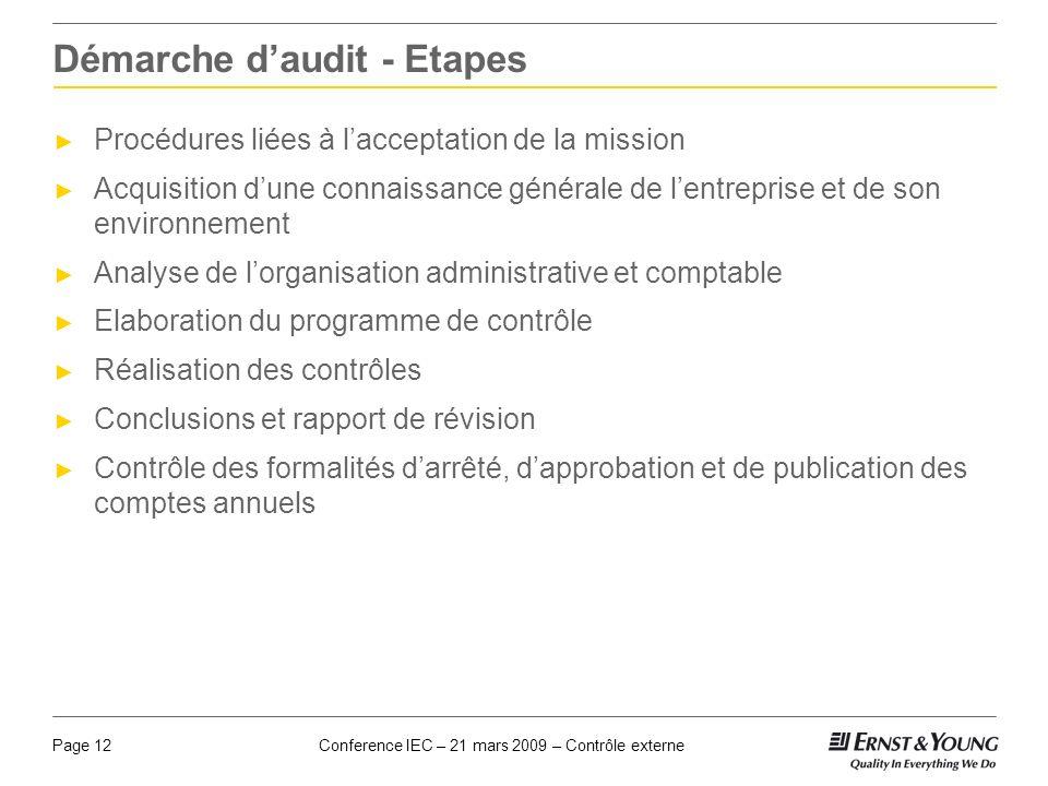 Démarche d'audit - Etapes