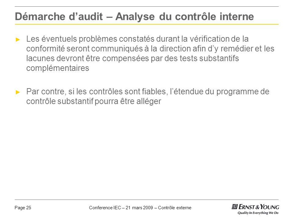 Démarche d'audit – Analyse du contrôle interne