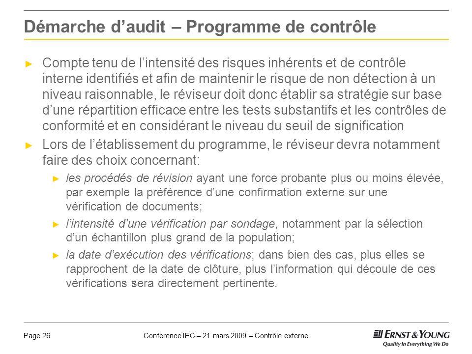 Démarche d'audit – Programme de contrôle