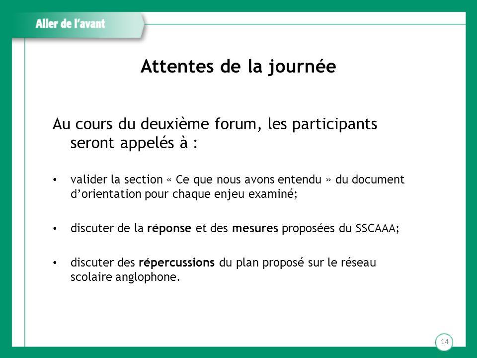 Attentes de la journée Au cours du deuxième forum, les participants seront appelés à :
