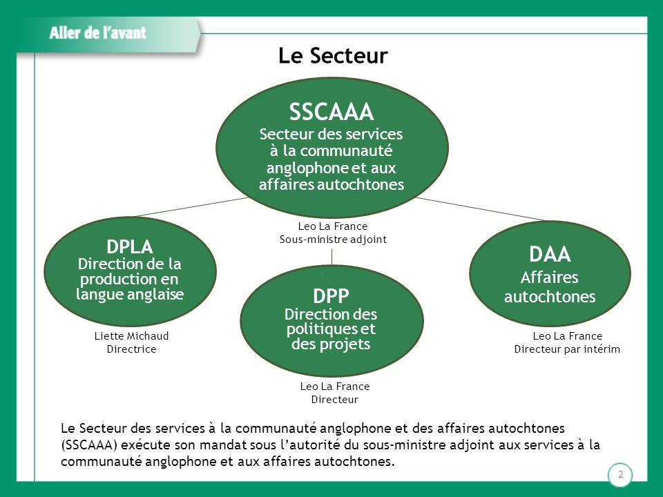 SSCAAA Le Secteur DAA DPP DPLA Affaires autochtones