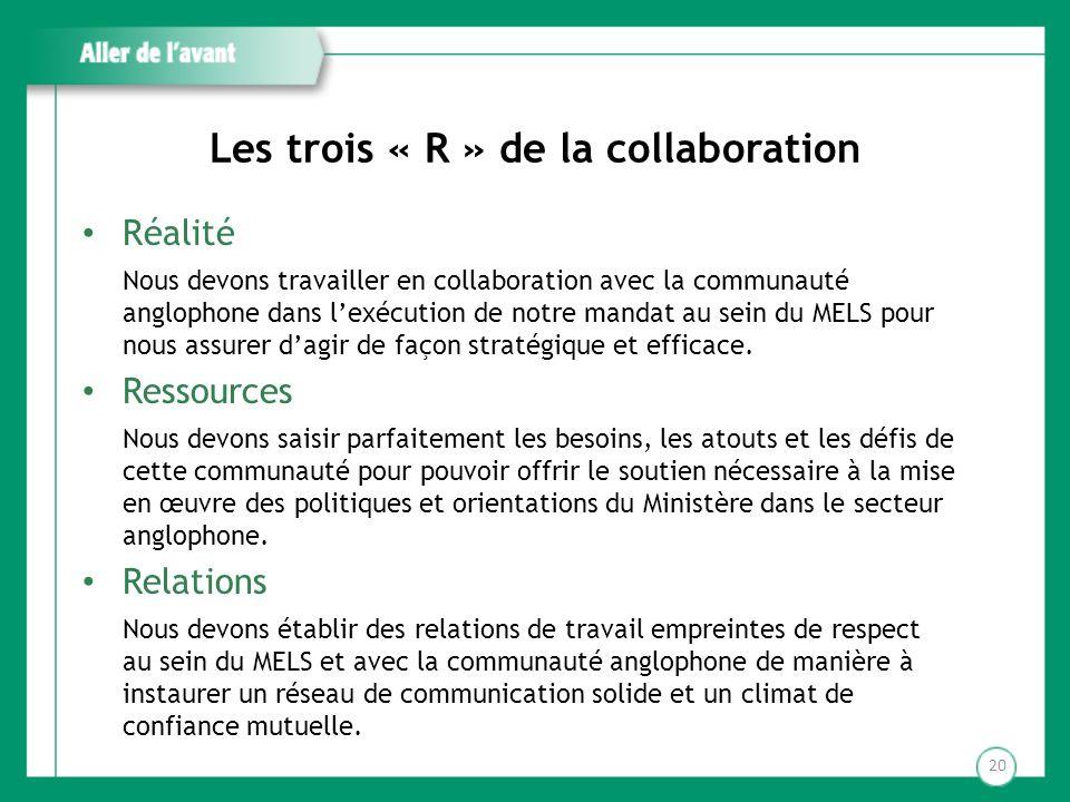 Les trois « R » de la collaboration