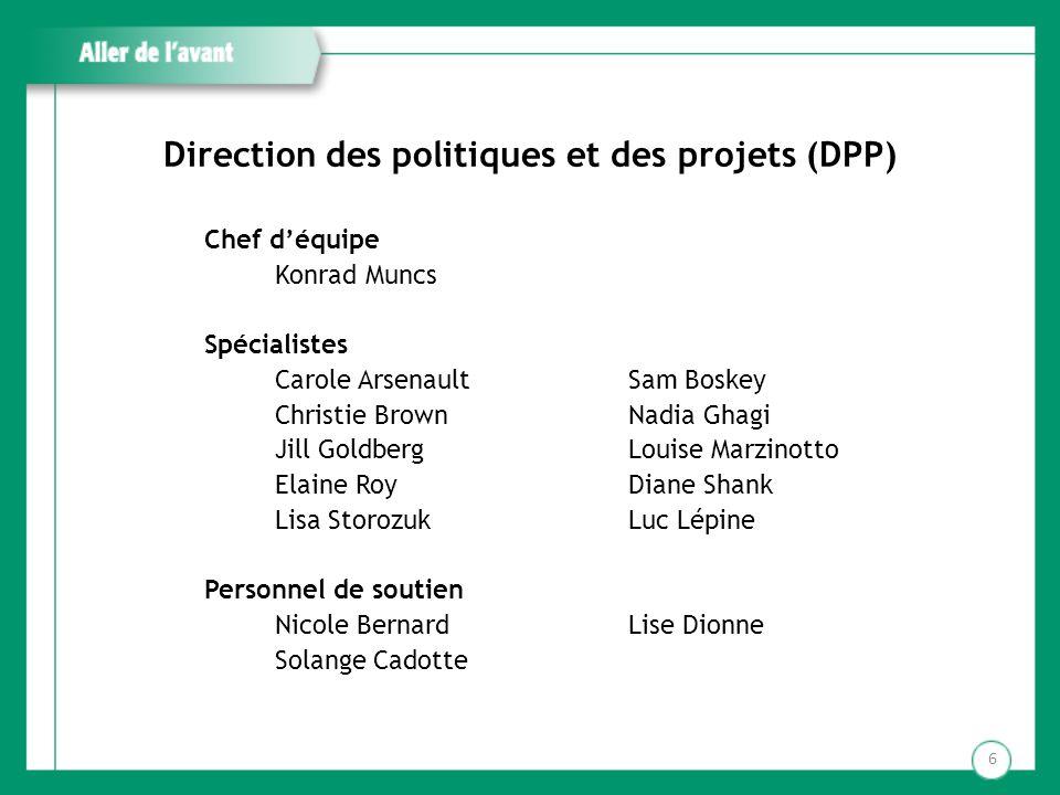 Direction des politiques et des projets (DPP)