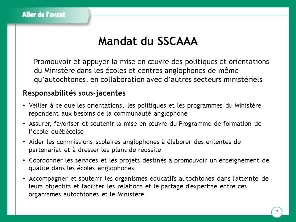 Mandat du SSCAAA
