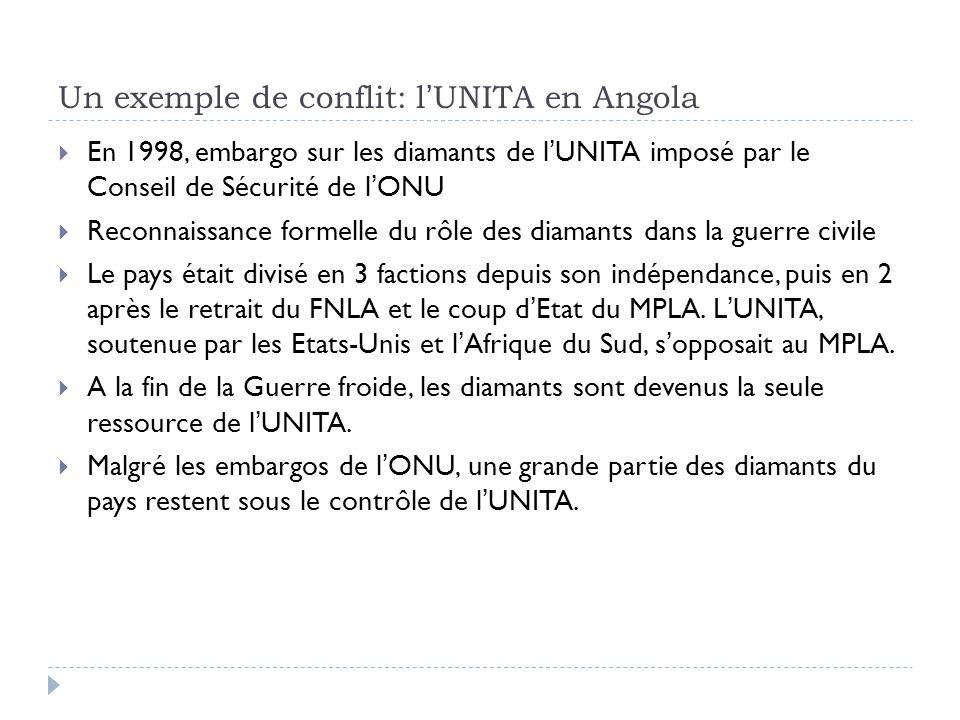 Un exemple de conflit: l'UNITA en Angola