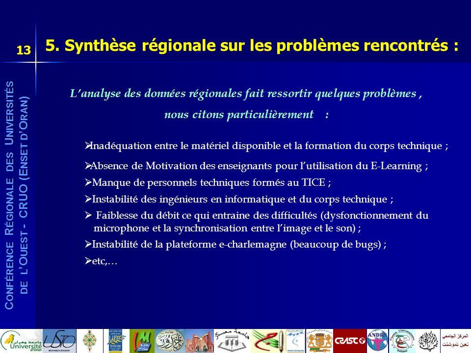 5. Synthèse régionale sur les problèmes rencontrés :