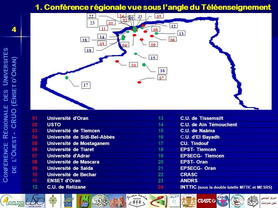 1. Conférence régionale vue sous l'angle du Téléenseignement