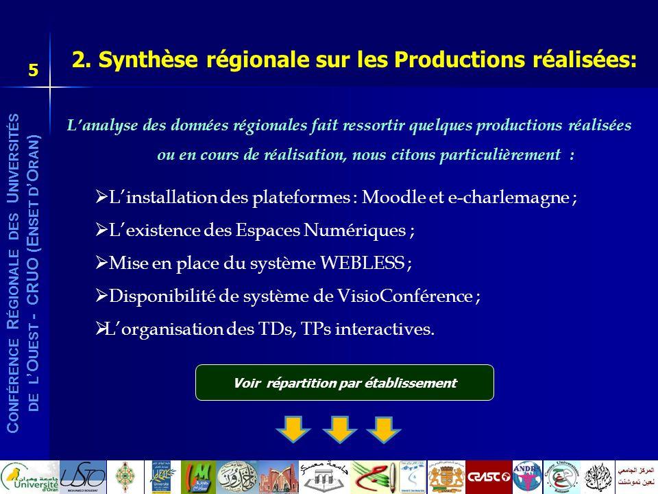 2. Synthèse régionale sur les Productions réalisées: