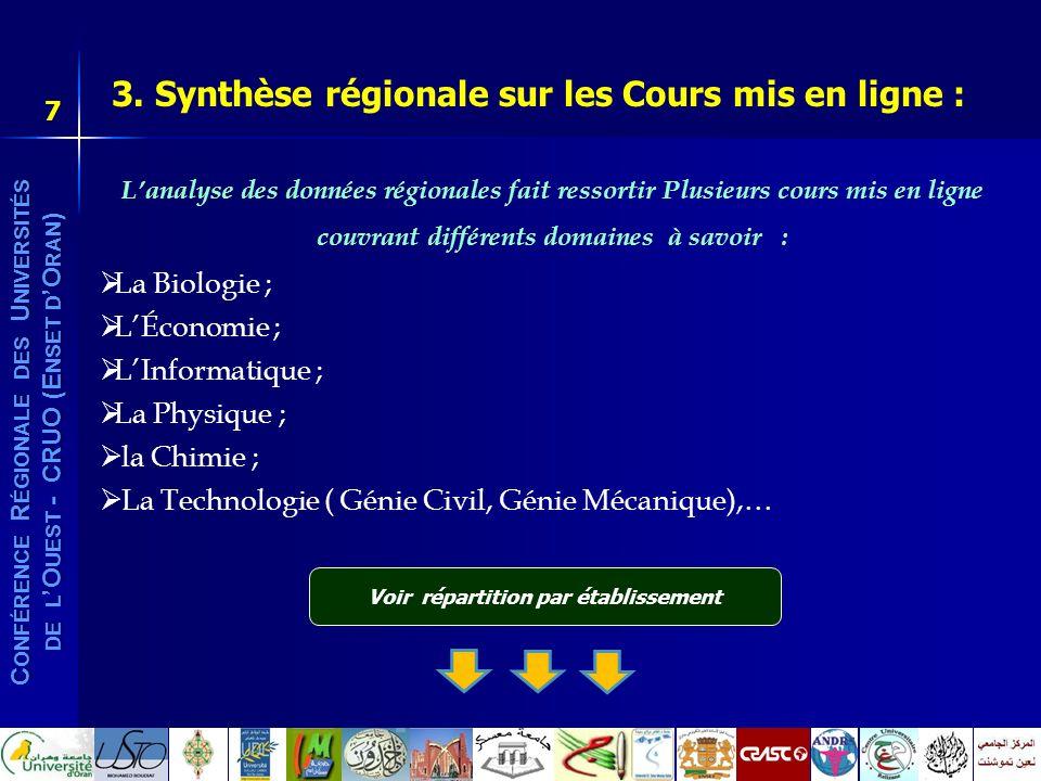 3. Synthèse régionale sur les Cours mis en ligne :