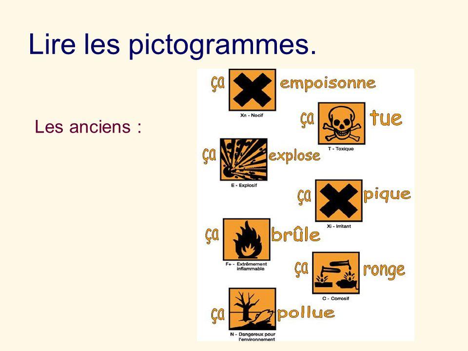 Lire les pictogrammes. Les anciens : La sécurité en TP M. Parisis