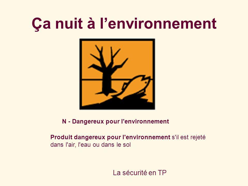Ça nuit à l'environnement