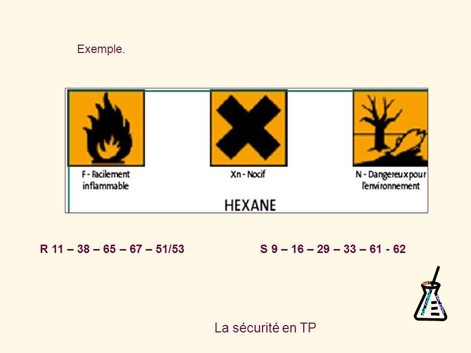 La sécurité en TP Exemple.