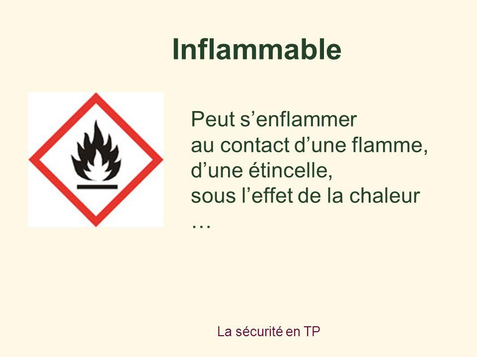 Inflammable Peut s'enflammer au contact d'une flamme, d'une étincelle,