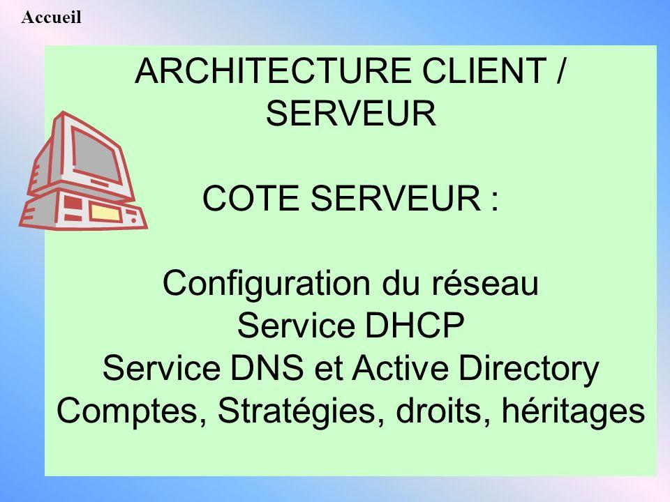 ARCHITECTURE CLIENT / SERVEUR COTE SERVEUR : Configuration du réseau