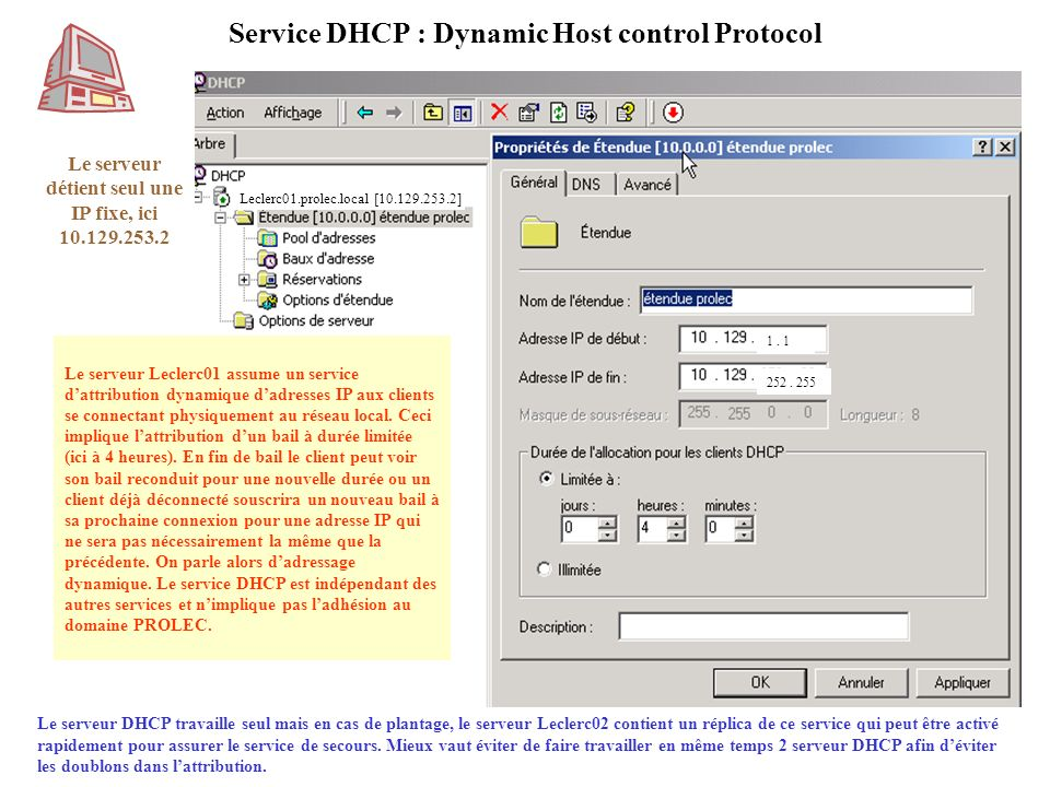 Service DHCP : Dynamic Host control Protocol