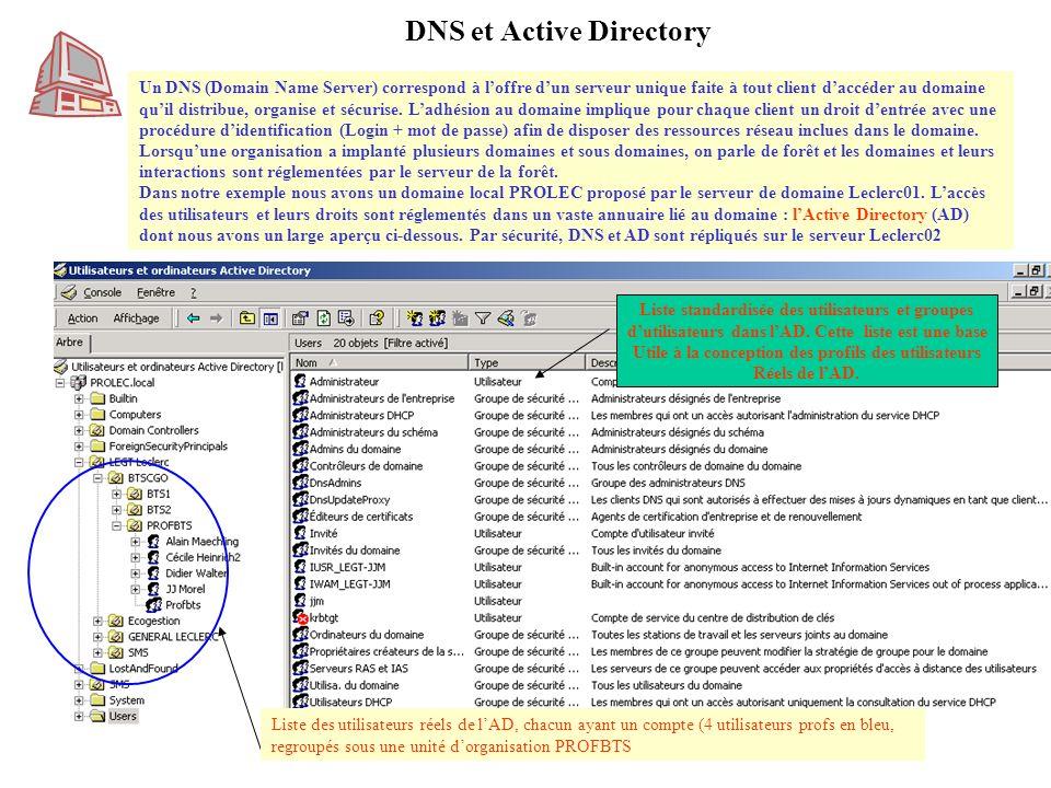 DNS et Active Directory