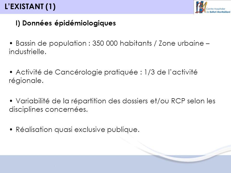 L'EXISTANT (1) I) Données épidémiologiques
