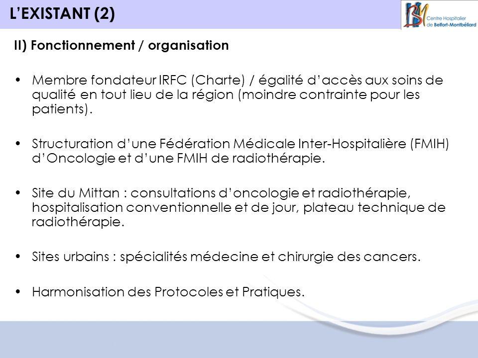 L'EXISTANT (2) II) Fonctionnement / organisation