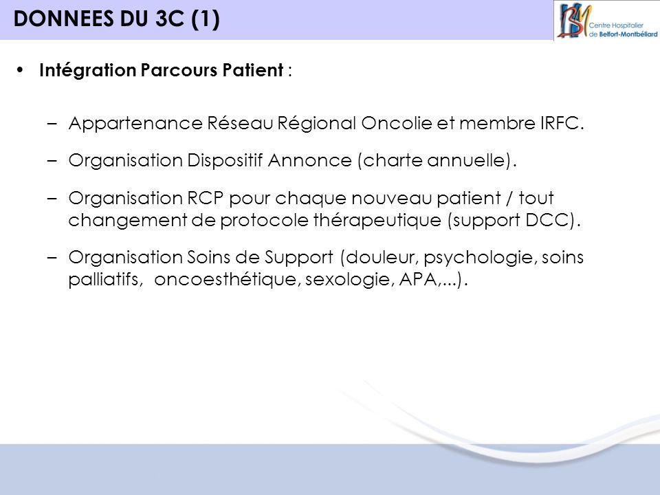 DONNEES DU 3C (1) Intégration Parcours Patient :