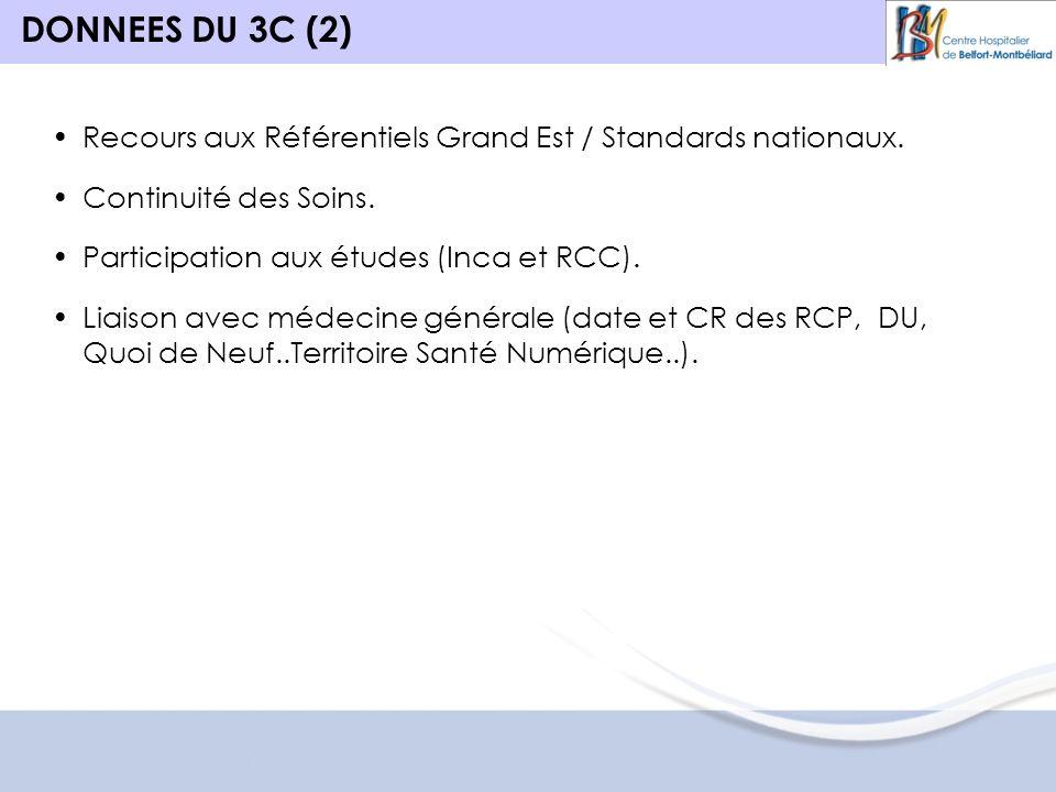 DONNEES DU 3C (2) Recours aux Référentiels Grand Est / Standards nationaux. Continuité des Soins. Participation aux études (Inca et RCC).