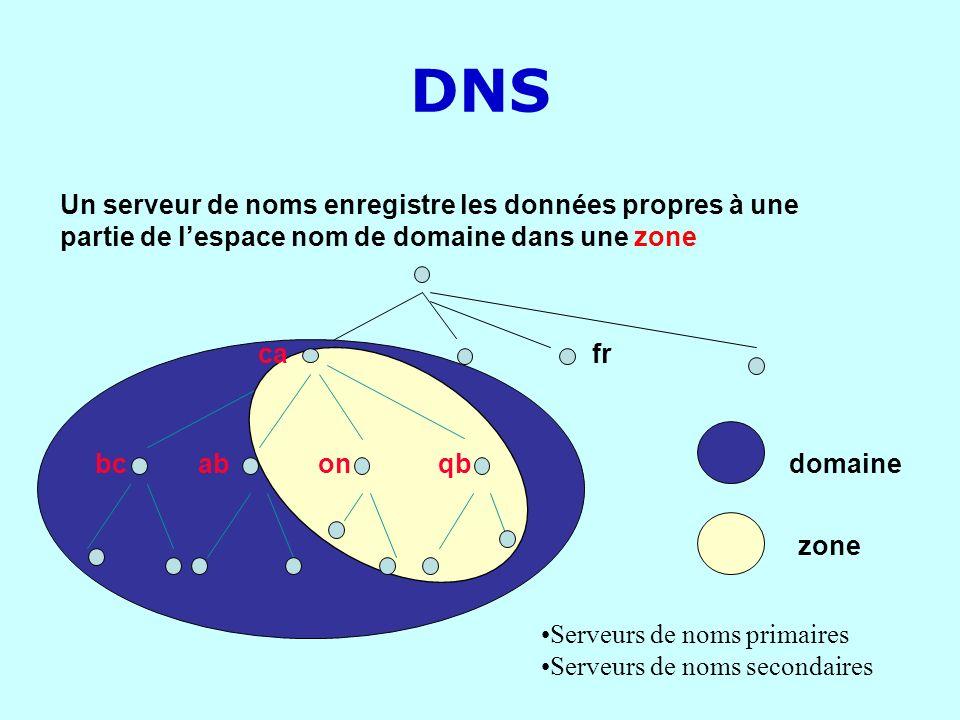 DNS Un serveur de noms enregistre les données propres à une partie de l'espace nom de domaine dans une zone.