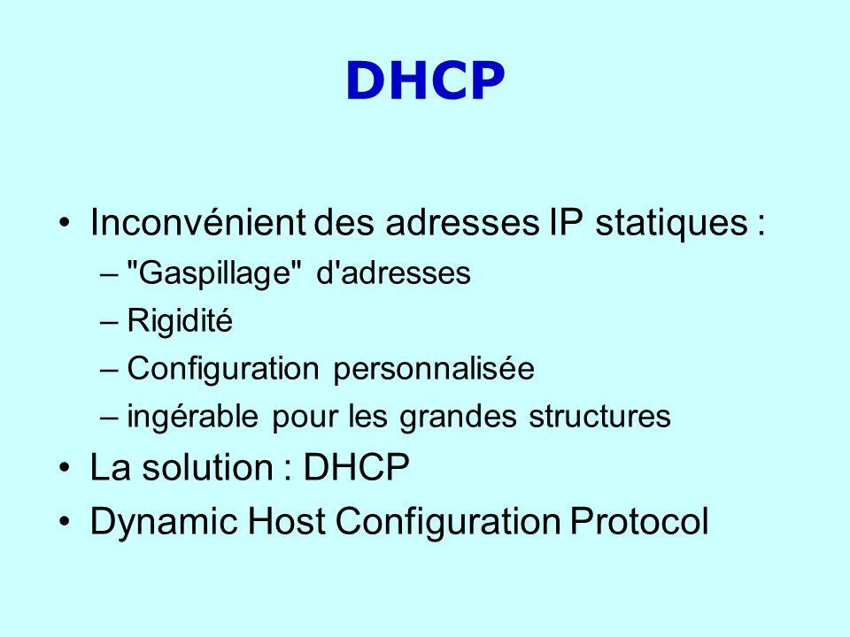 DHCP Inconvénient des adresses IP statiques : La solution : DHCP