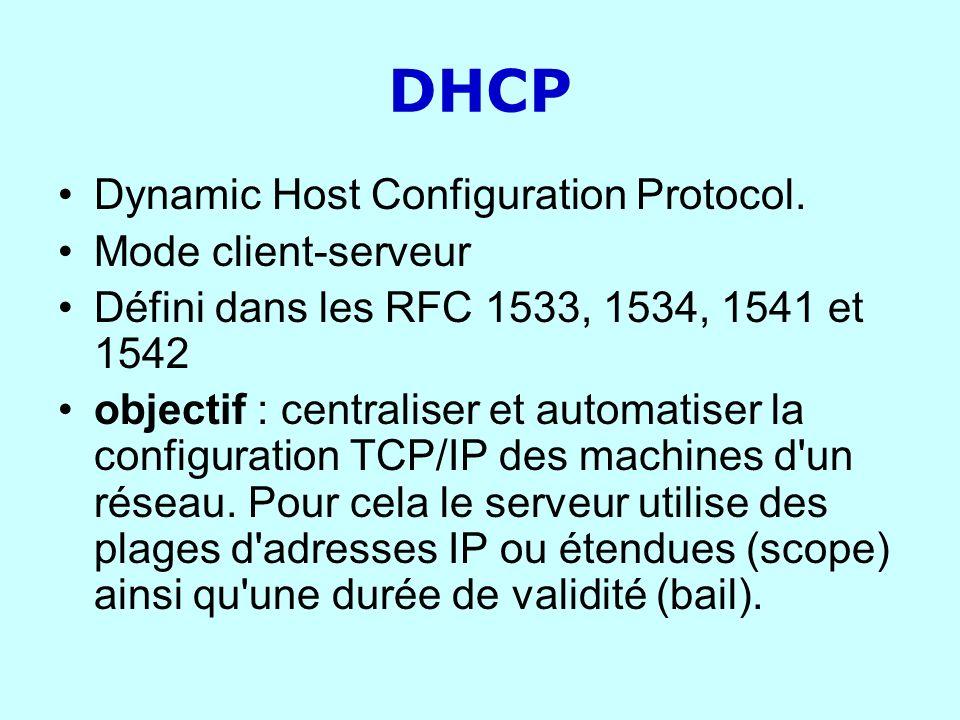 DHCP Dynamic Host Configuration Protocol. Mode client-serveur