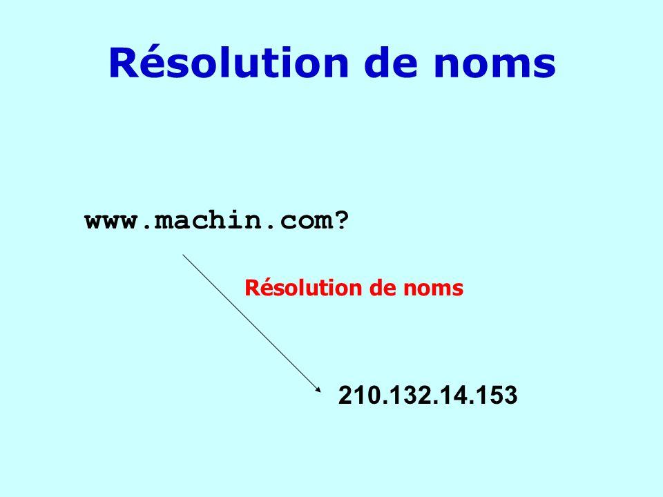 Résolution de noms www.machin.com Résolution de noms 210.132.14.153