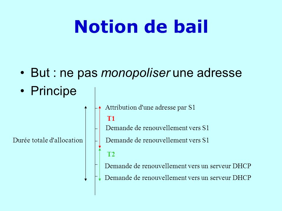 Notion de bail But : ne pas monopoliser une adresse Principe