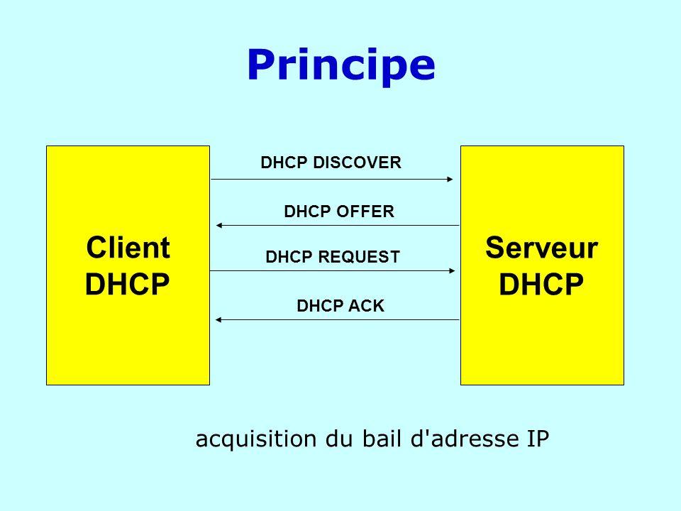 Principe Client DHCP Serveur DHCP acquisition du bail d adresse IP