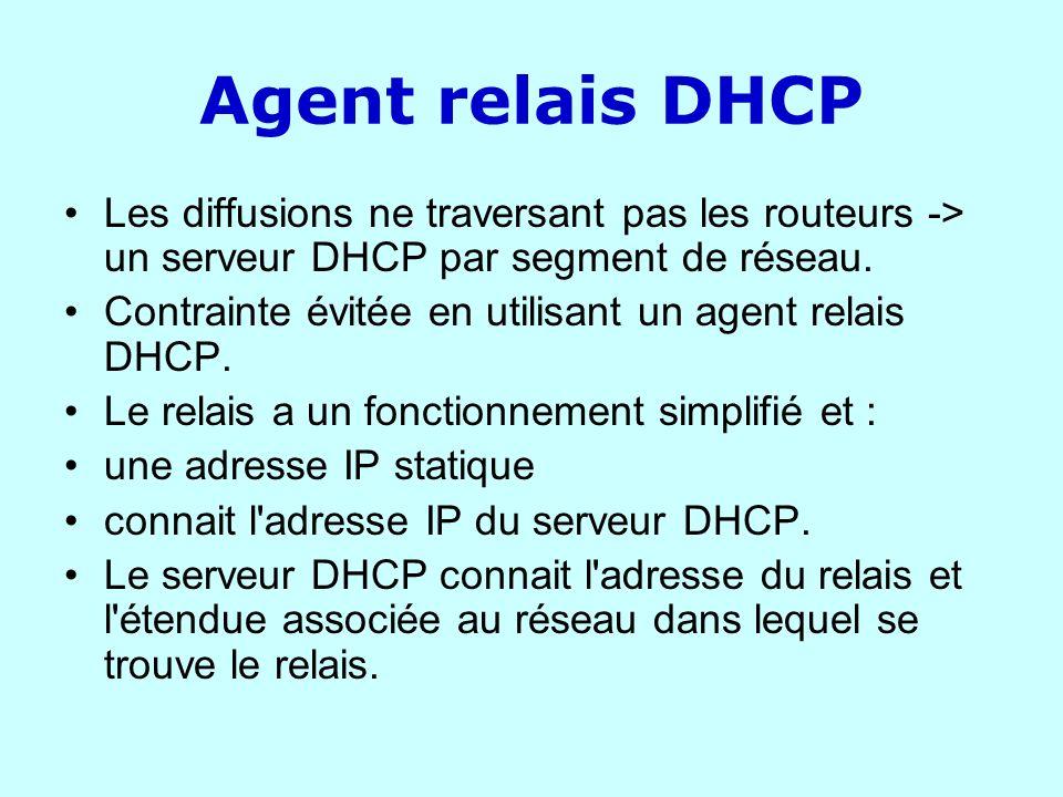 Agent relais DHCP Les diffusions ne traversant pas les routeurs -> un serveur DHCP par segment de réseau.