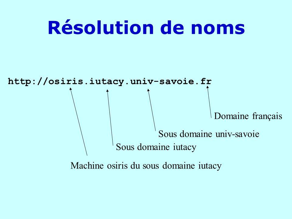 Résolution de noms http://osiris.iutacy.univ-savoie.fr