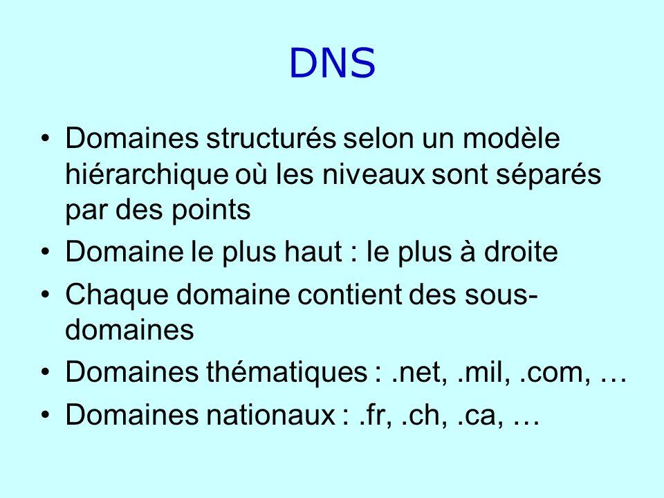 DNS Domaines structurés selon un modèle hiérarchique où les niveaux sont séparés par des points. Domaine le plus haut : le plus à droite.