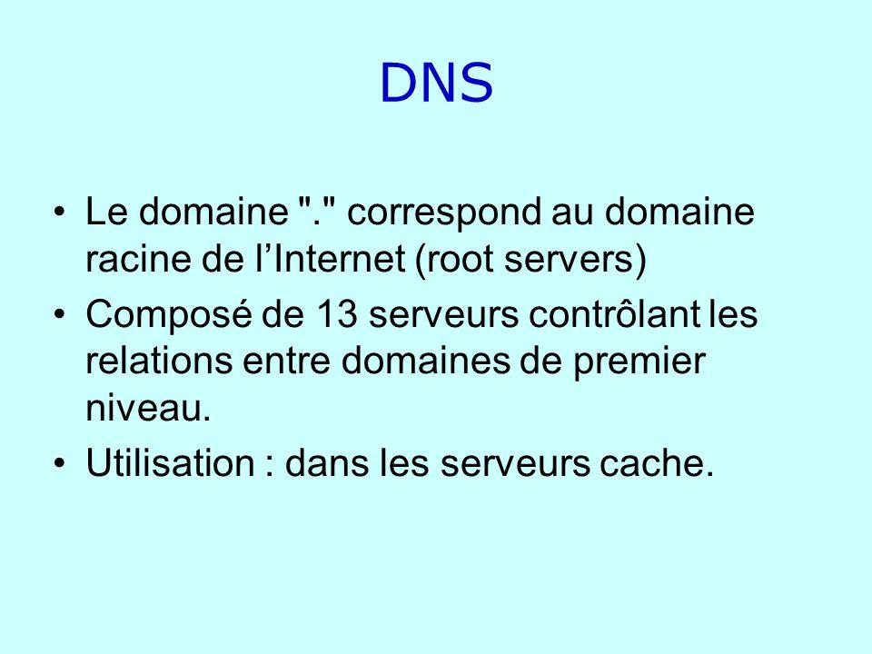 DNS Le domaine . correspond au domaine racine de l'Internet (root servers)