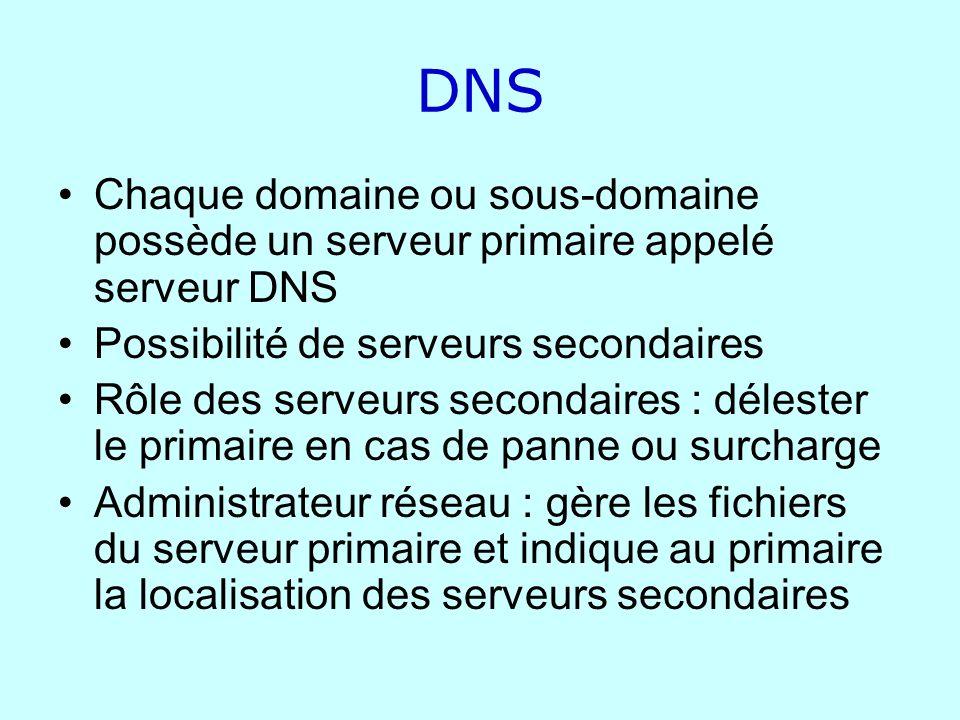 DNS Chaque domaine ou sous-domaine possède un serveur primaire appelé serveur DNS. Possibilité de serveurs secondaires.