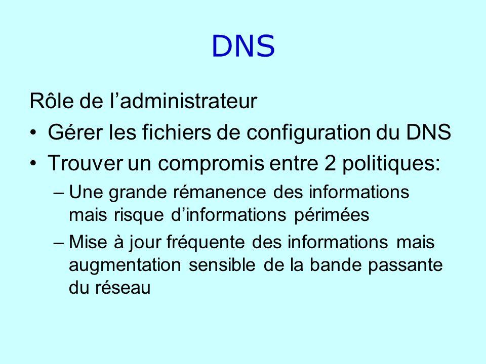 DNS Rôle de l'administrateur