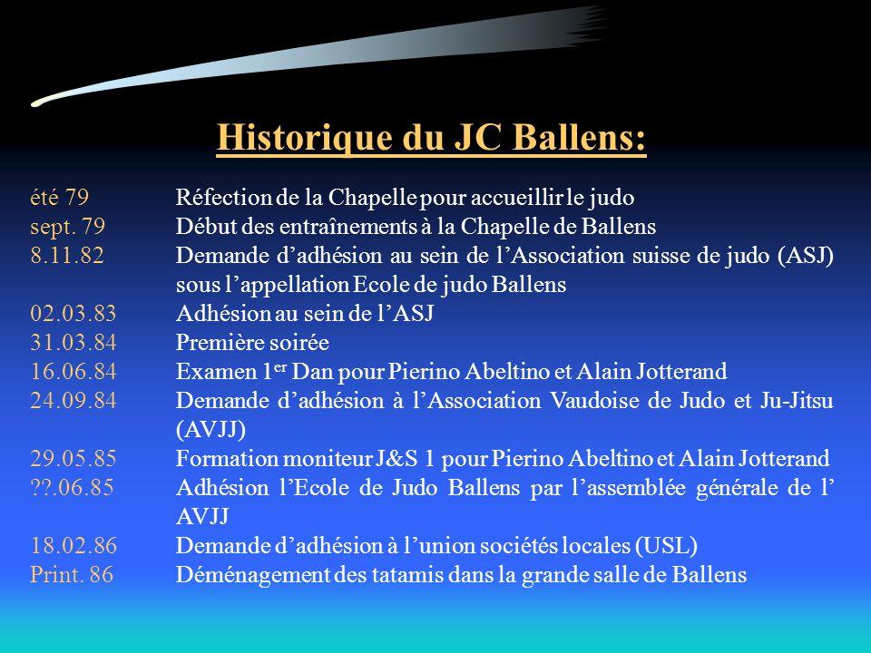 Historique du JC Ballens: