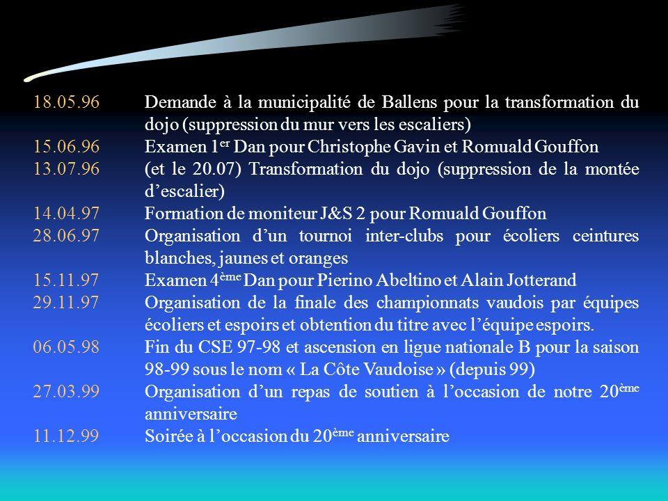 18.05.96 Demande à la municipalité de Ballens pour la transformation du dojo (suppression du mur vers les escaliers)
